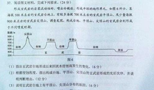 刘昊然和我一起去爬平顶山吗,这是什么梗